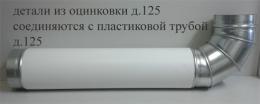 vents art.2005 (0,5м.п.)