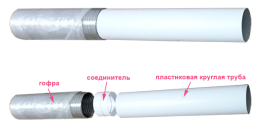 вентиляционная труба art.3010